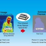 Panasonic desarrolló método de detección térmica con el infrarrojo Grid-Eye